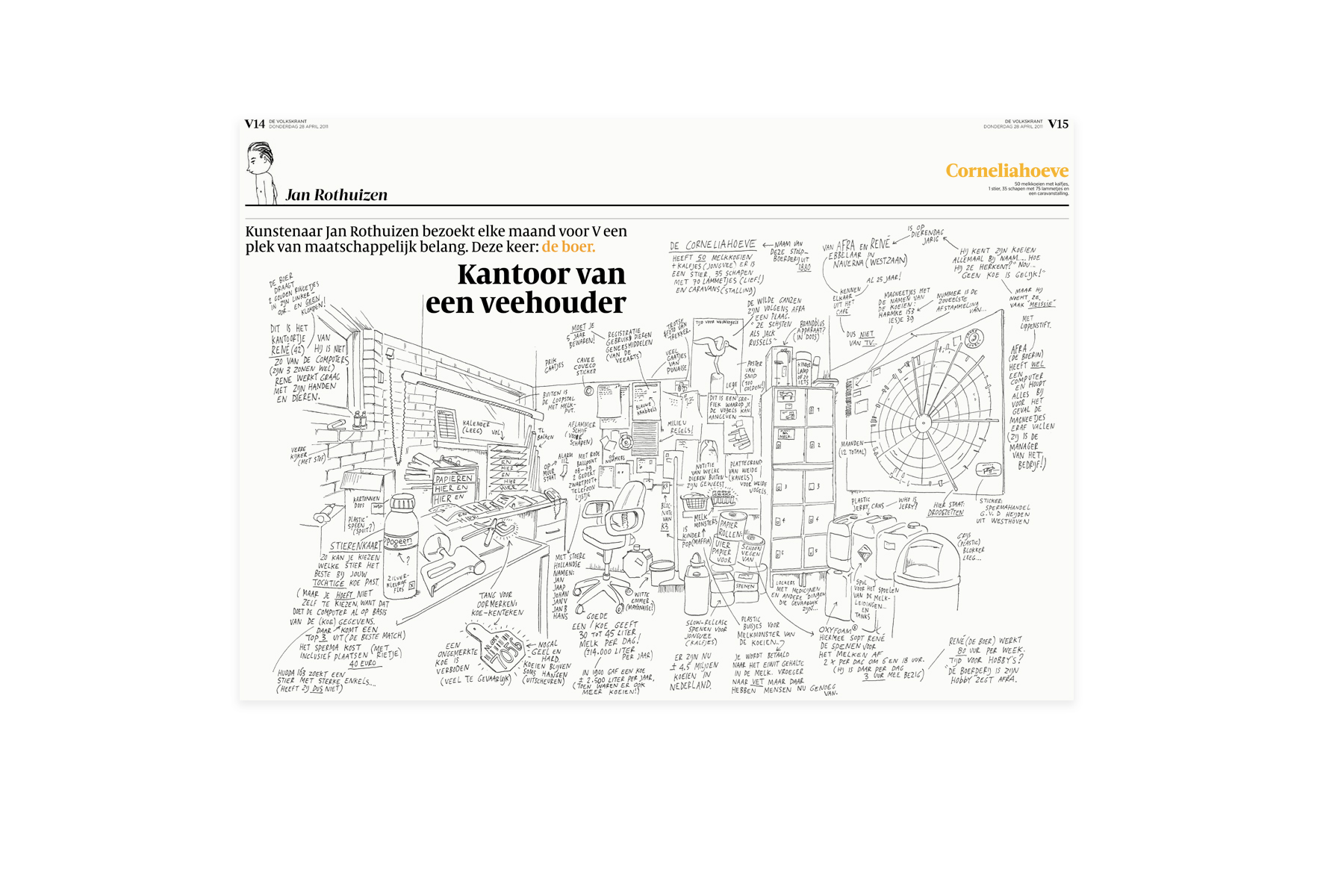 JAN ROTHUIZEN-Publications Volkskrant