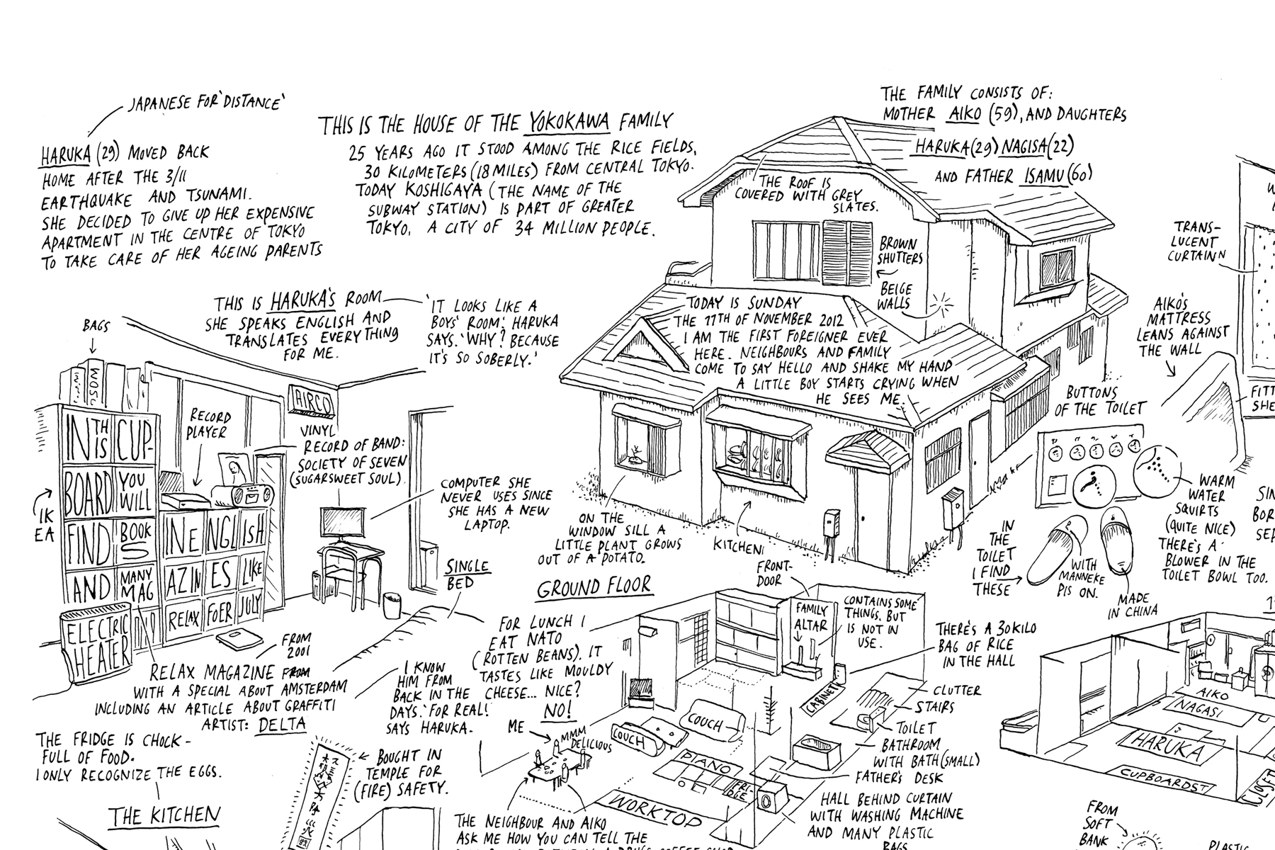 JAN ROTHUIZEN-Tokyo Totem – Tokyo Home