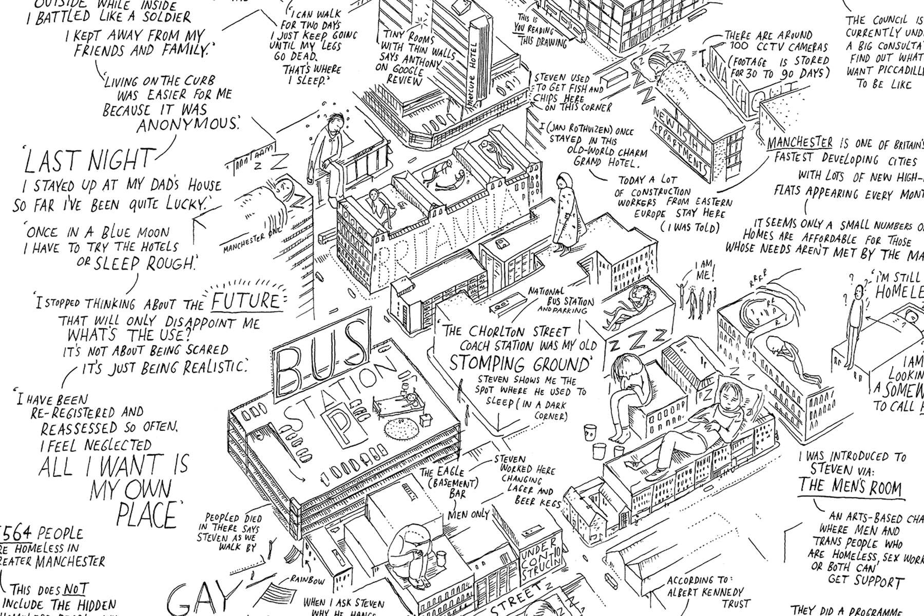 JAN ROTHUIZEN-Manchester Mood Drawings